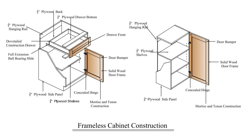 Cabinets Details u0026 Features - CABINEXT--KITCHEN u0026 BATHROOM CABINET MANUFACTURE